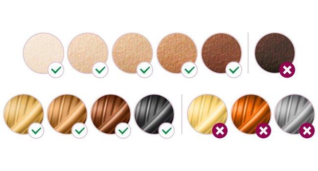 unterstützte Haut und Haarfarben